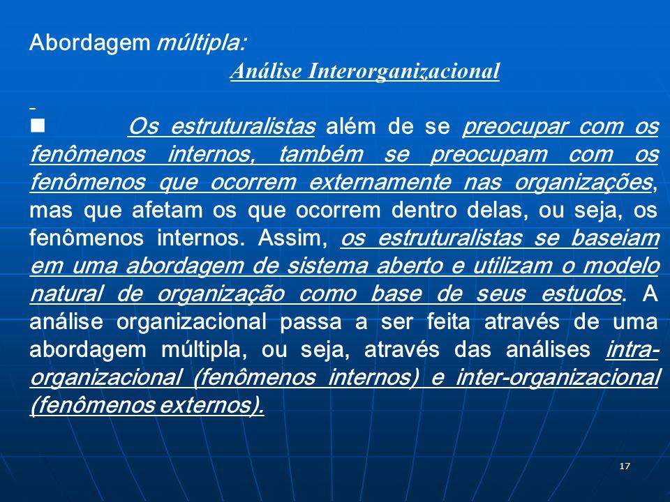 17 Abordagem múltipla: Análise Interorganizacional Os estruturalistas além de se preocupar com os fenômenos internos, também se preocupam com os fenôm
