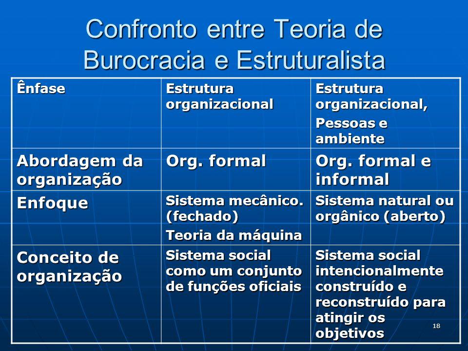 18 Confronto entre Teoria de Burocracia e Estruturalista Ênfase Estrutura organizacional Estrutura organizacional, Pessoas e ambiente Abordagem da org