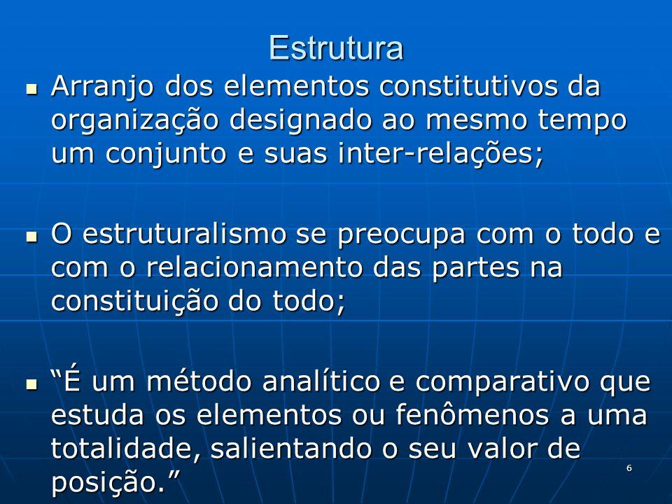 6 Estrutura Arranjo dos elementos constitutivos da organização designado ao mesmo tempo um conjunto e suas inter-relações; Arranjo dos elementos const