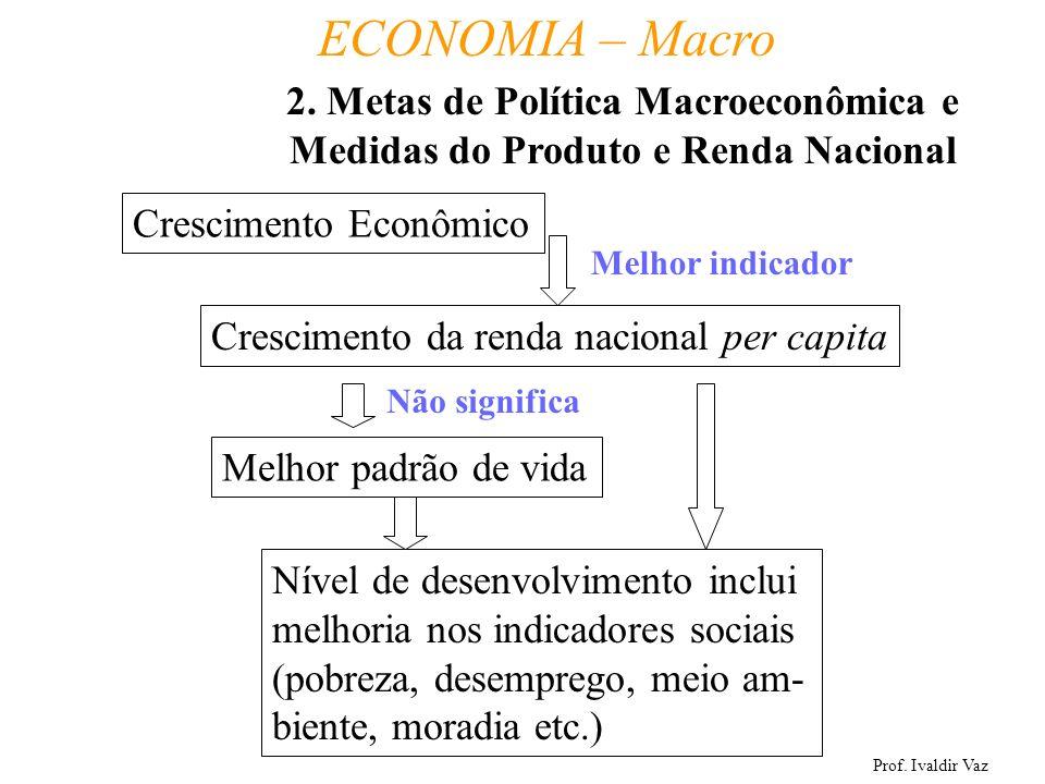 Prof. Ivaldir Vaz ECONOMIA – Macro 10 Crescimento Econômico Crescimento da renda nacional per capita Melhor indicador Melhor padrão de vida Não signif