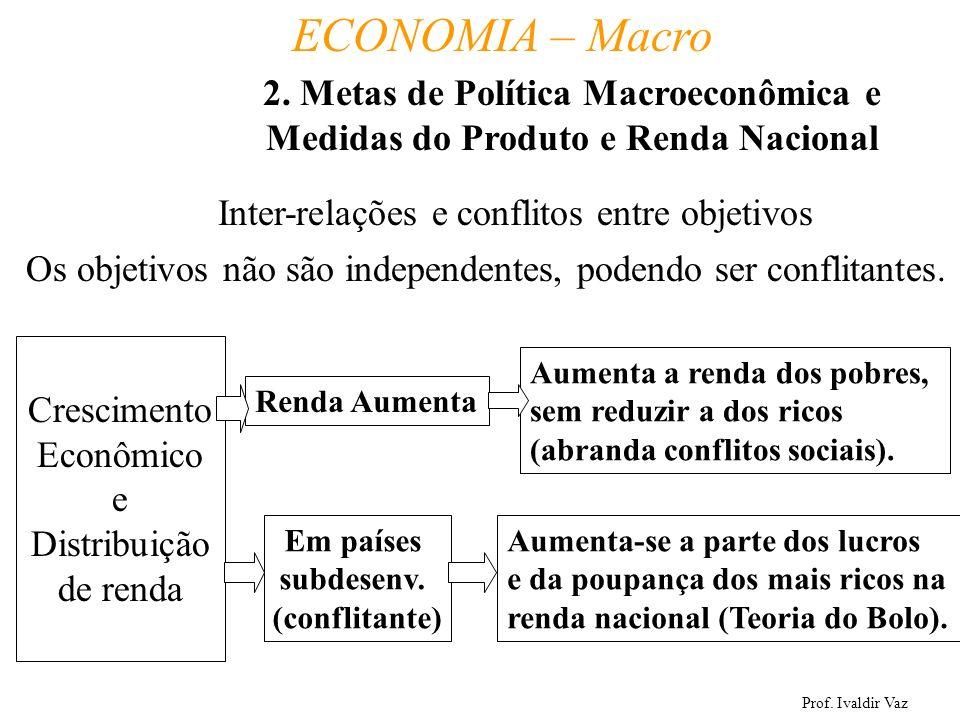 Prof. Ivaldir Vaz ECONOMIA – Macro 11 Inter-relações e conflitos entre objetivos Os objetivos não são independentes, podendo ser conflitantes. Crescim