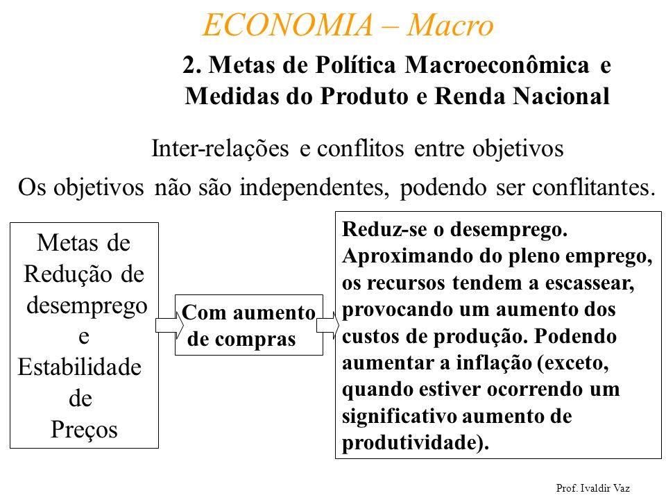 Prof. Ivaldir Vaz ECONOMIA – Macro 12 Inter-relações e conflitos entre objetivos Os objetivos não são independentes, podendo ser conflitantes. Metas d