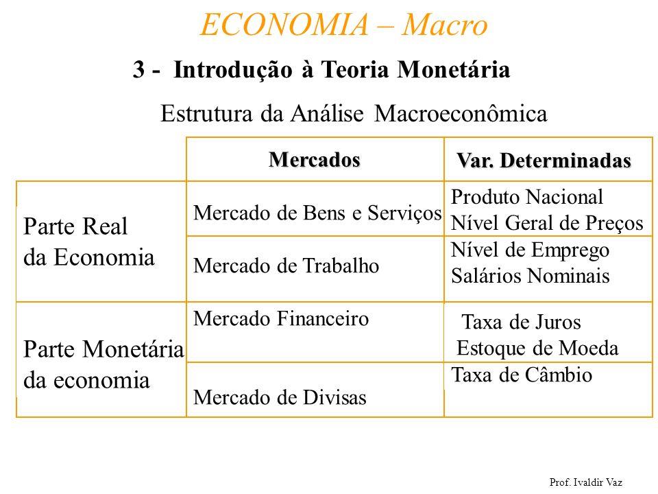 Prof. Ivaldir Vaz ECONOMIA – Macro 14 Estrutura da Análise Macroeconômica Parte Real da Economia Parte Monetária da economia Mercado de Bens e Serviço