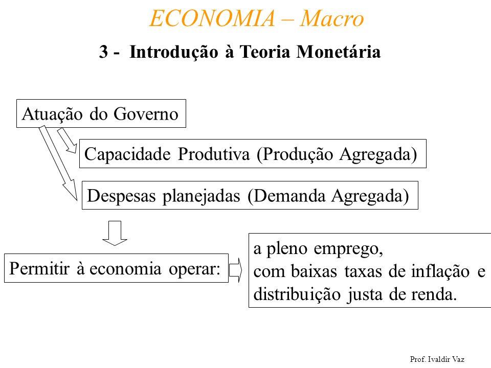 Prof. Ivaldir Vaz ECONOMIA – Macro 15 Atuação do Governo Capacidade Produtiva (Produção Agregada) Despesas planejadas (Demanda Agregada) Permitir à ec