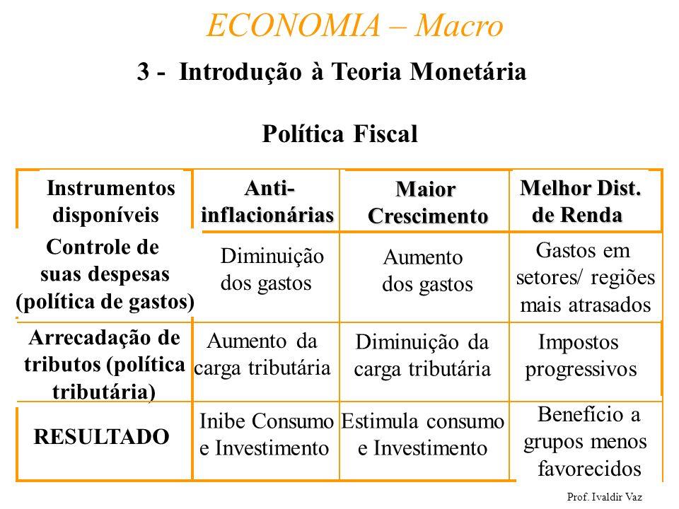 Prof. Ivaldir Vaz ECONOMIA – Macro 17 Política Fiscal Instrumentos disponíveis Arrecadação de tributos (política tributária) Inibe Consumo e Investime