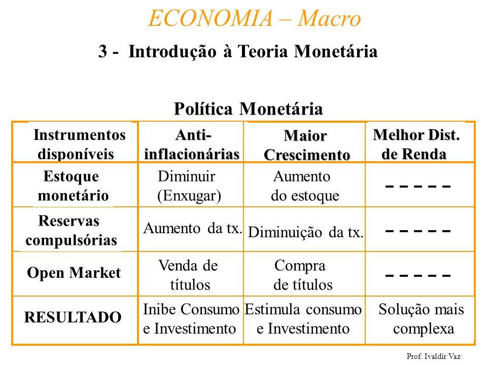 Prof. Ivaldir Vaz ECONOMIA – Macro 19 Política Monetária Instrumentos disponíveis Inibe Consumo e Investimento Anti-inflacionárias Estimula consumo e