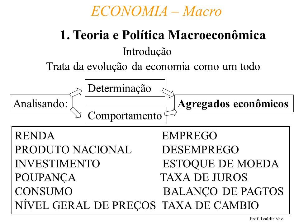 Prof. Ivaldir Vaz ECONOMIA – Macro 2 Introdução Trata da evolução da economia como um todo Analisando: Determinação Comportamento Agregados econômicos