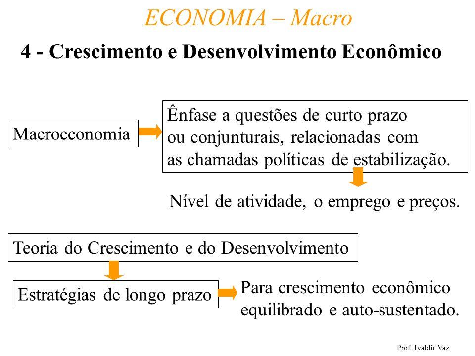 Prof. Ivaldir Vaz ECONOMIA – Macro 24 Macroeconomia Ênfase a questões de curto prazo ou conjunturais, relacionadas com as chamadas políticas de estabi