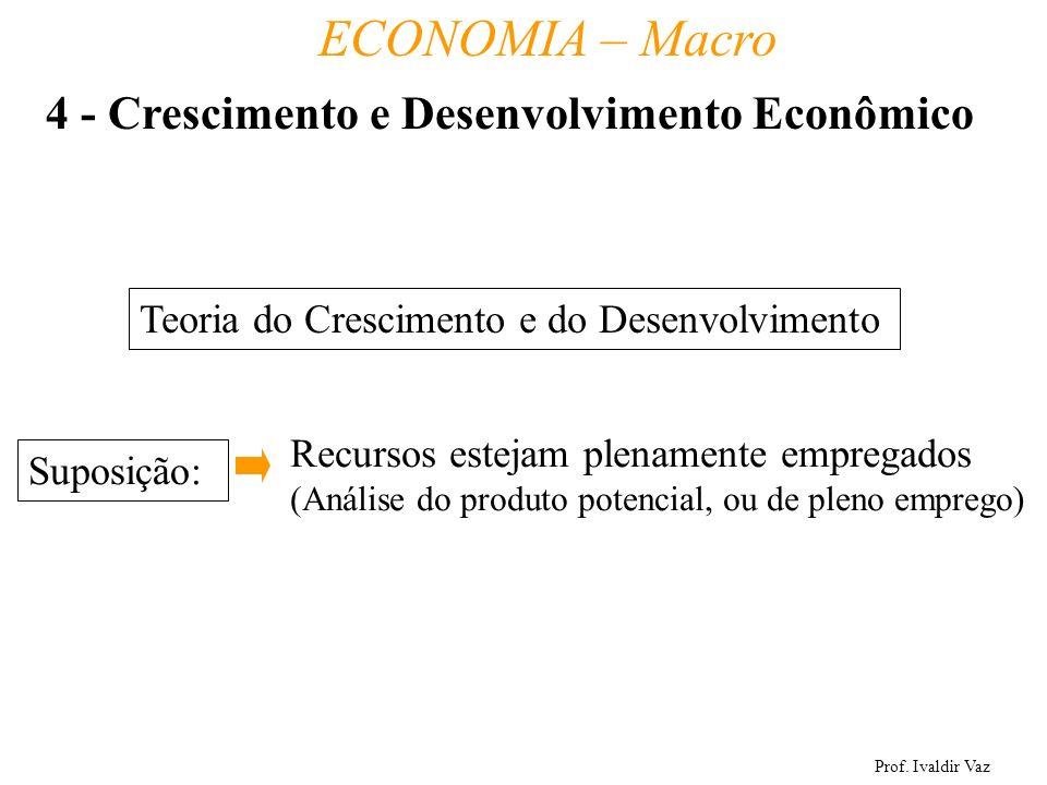Prof. Ivaldir Vaz ECONOMIA – Macro 25 Teoria do Crescimento e do Desenvolvimento Suposição: Recursos estejam plenamente empregados (Análise do produto