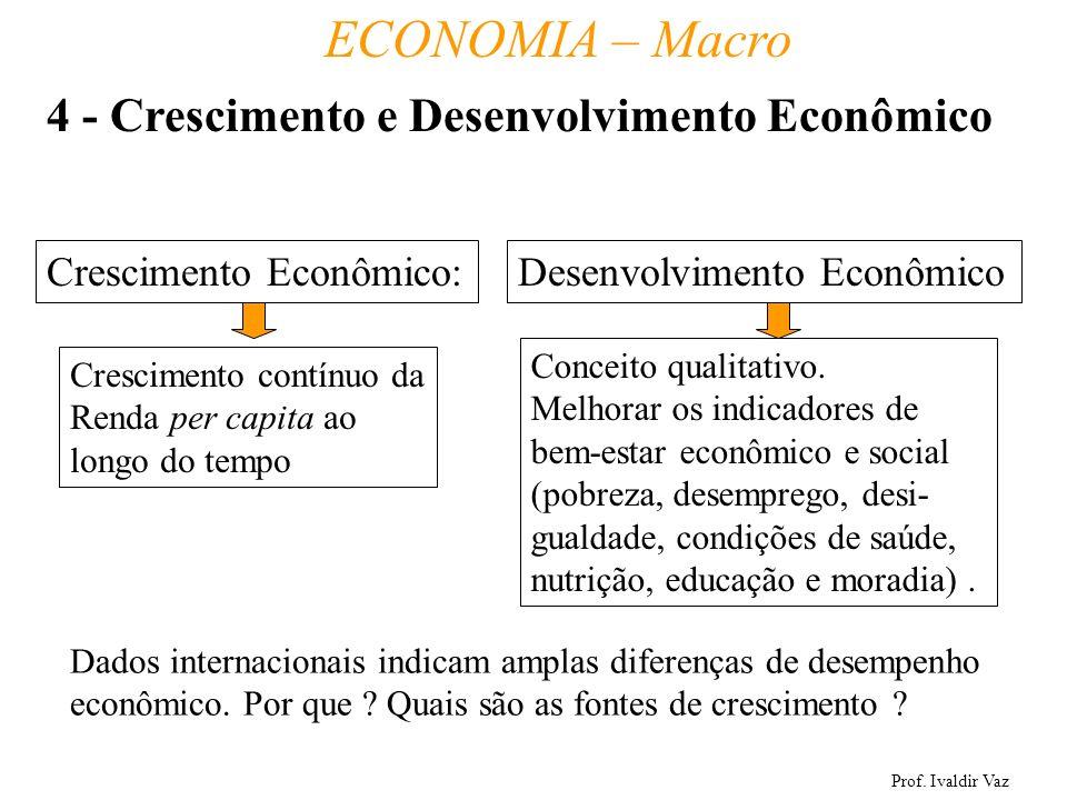 Prof. Ivaldir Vaz ECONOMIA – Macro 26 Crescimento Econômico: Crescimento contínuo da Renda per capita ao longo do tempo Desenvolvimento Econômico Conc