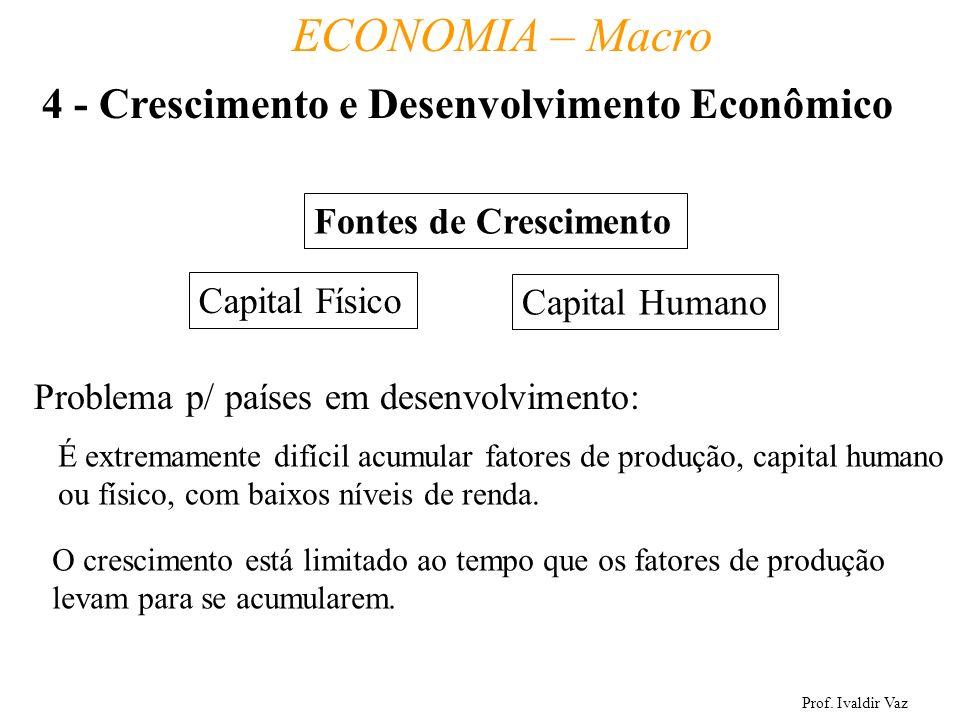 Prof. Ivaldir Vaz ECONOMIA – Macro 28 Fontes de Crescimento Problema p/ países em desenvolvimento: Capital Humano Capital Físico É extremamente difíci