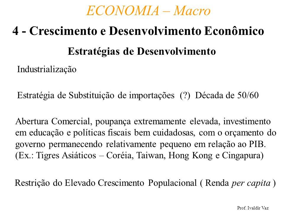 Prof. Ivaldir Vaz ECONOMIA – Macro 29 Estratégias de Desenvolvimento Industrialização Estratégia de Substituição de importações (?) Década de 50/60 Ab