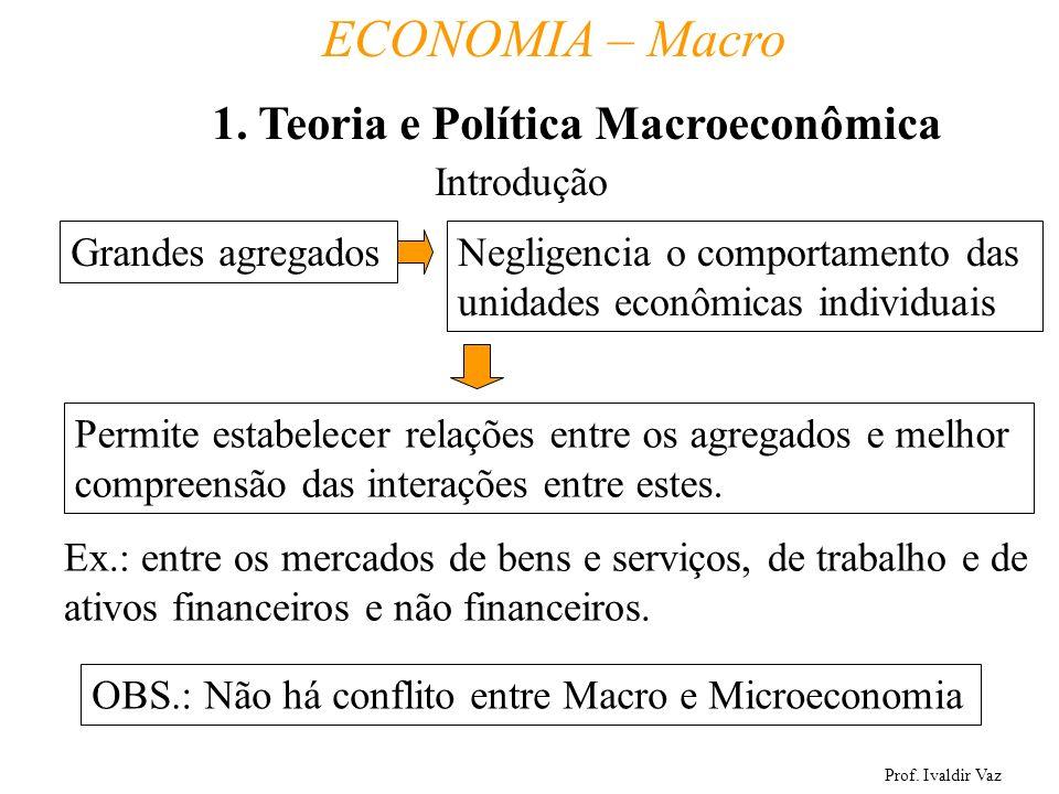 Prof. Ivaldir Vaz ECONOMIA – Macro 3 Introdução Grandes agregadosNegligencia o comportamento das unidades econômicas individuais Ex.: entre os mercado