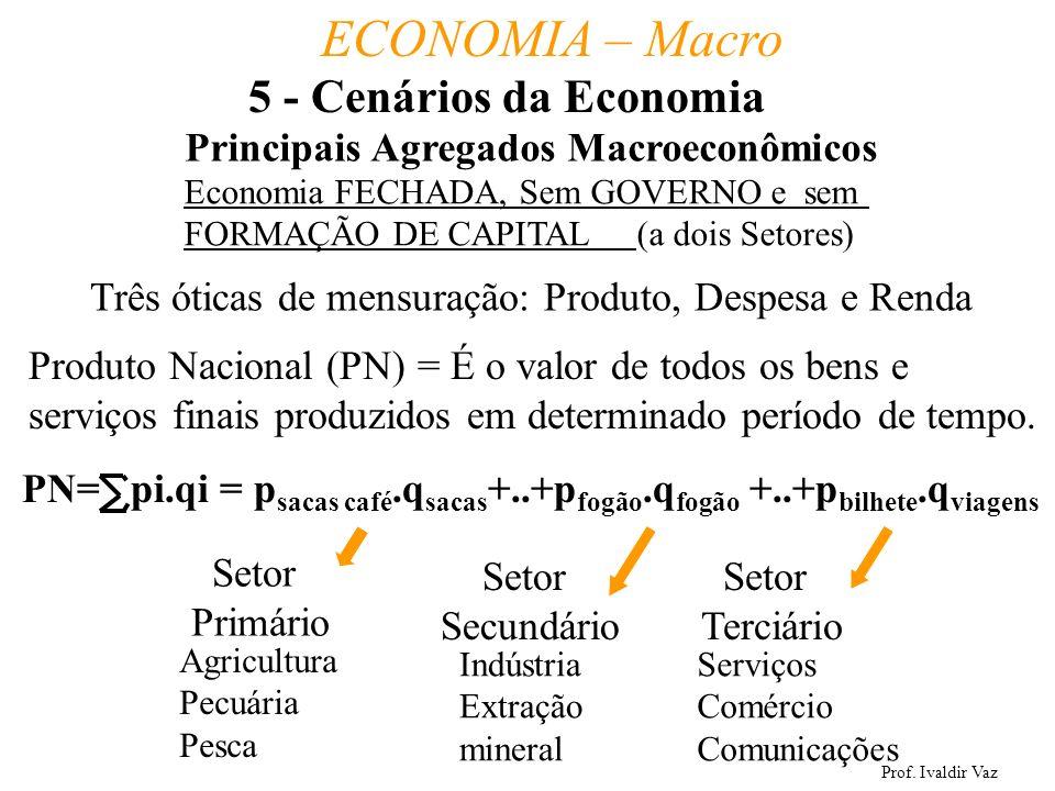 Prof. Ivaldir Vaz ECONOMIA – Macro 33 Economia FECHADA, Sem GOVERNO e sem FORMAÇÃO DE CAPITAL (a dois Setores) Três óticas de mensuração: Produto, Des