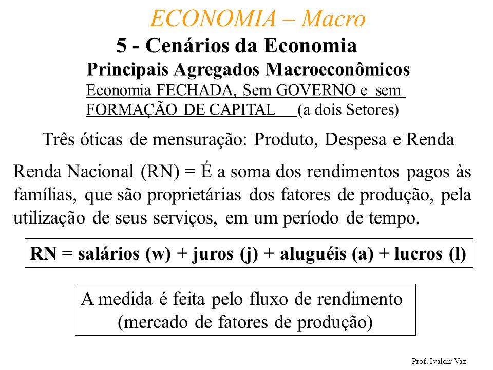 Prof. Ivaldir Vaz ECONOMIA – Macro 35 Três óticas de mensuração: Produto, Despesa e Renda Renda Nacional (RN) = É a soma dos rendimentos pagos às famí