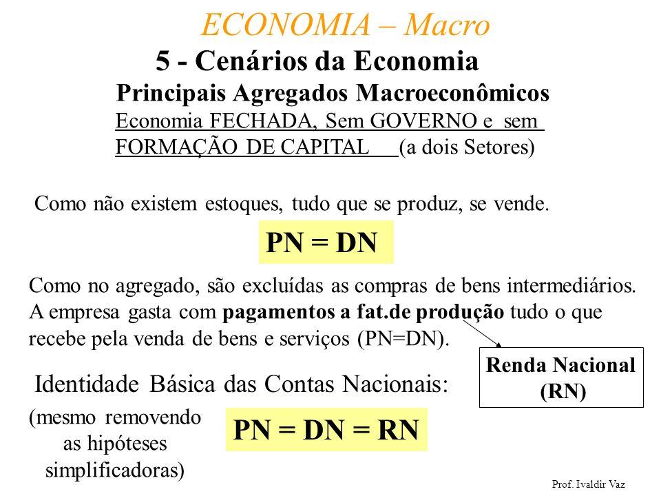 Prof. Ivaldir Vaz ECONOMIA – Macro 36 Principais Agregados Macroeconômicos Identidade Básica das Contas Nacionais: PN = DN = RN Como não existem estoq