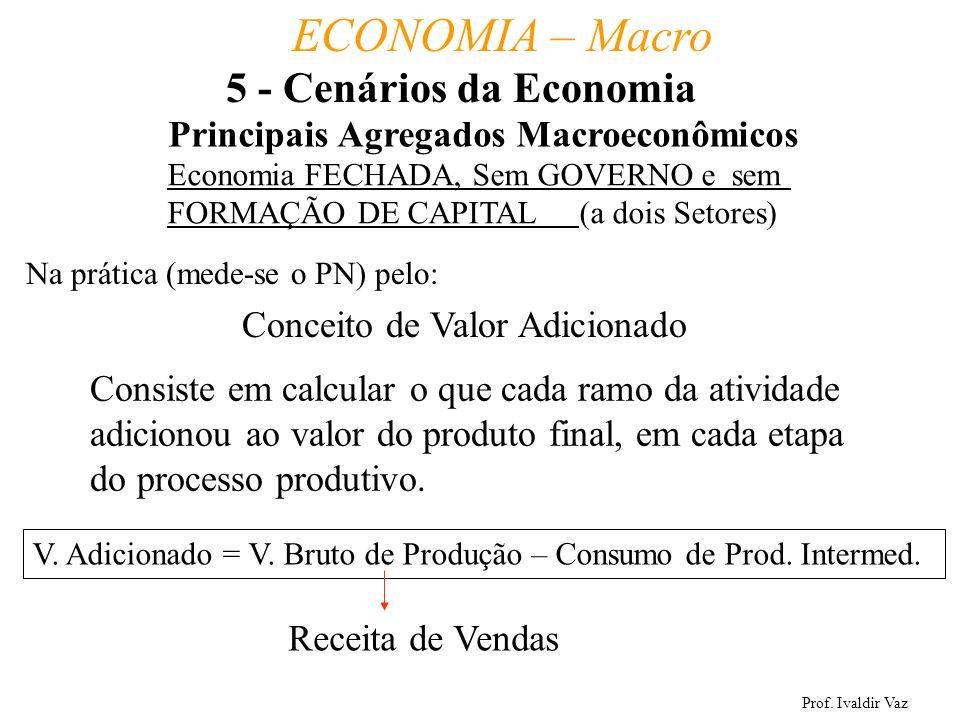Prof. Ivaldir Vaz ECONOMIA – Macro 37 Principais Agregados Macroeconômicos Conceito de Valor Adicionado V. Adicionado = V. Bruto de Produção – Consumo
