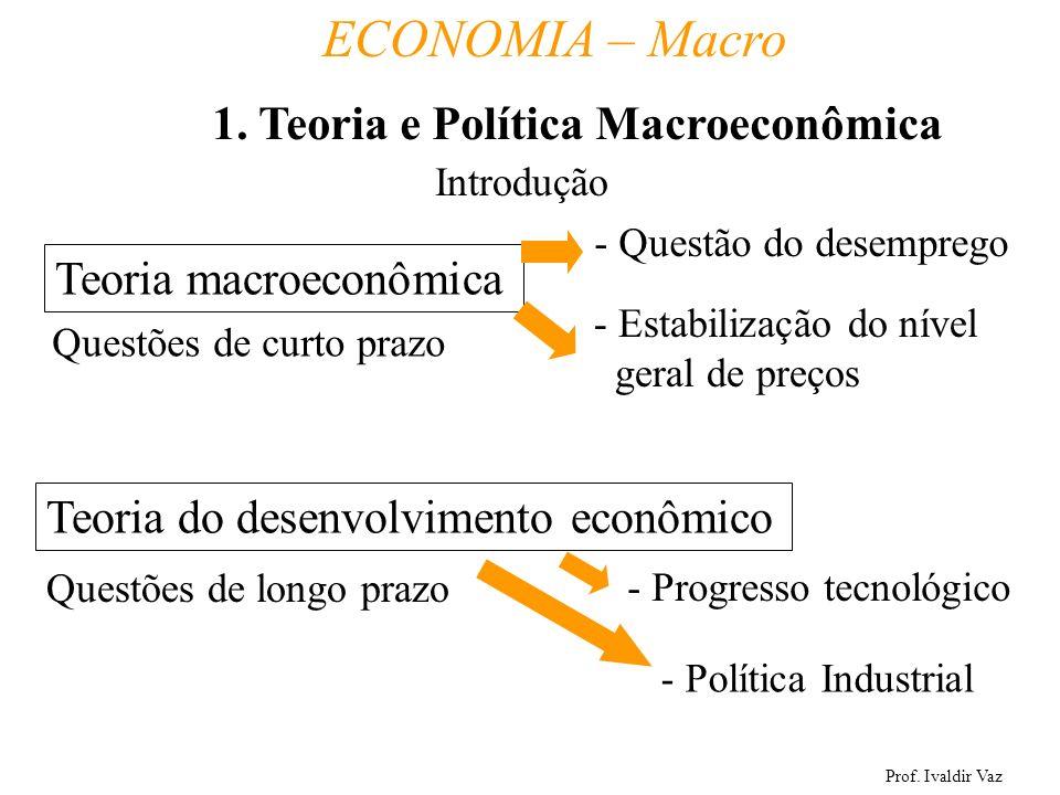 Prof. Ivaldir Vaz ECONOMIA – Macro 4 Introdução Teoria macroeconômica Teoria do desenvolvimento econômico - Questão do desemprego - Estabilização do n