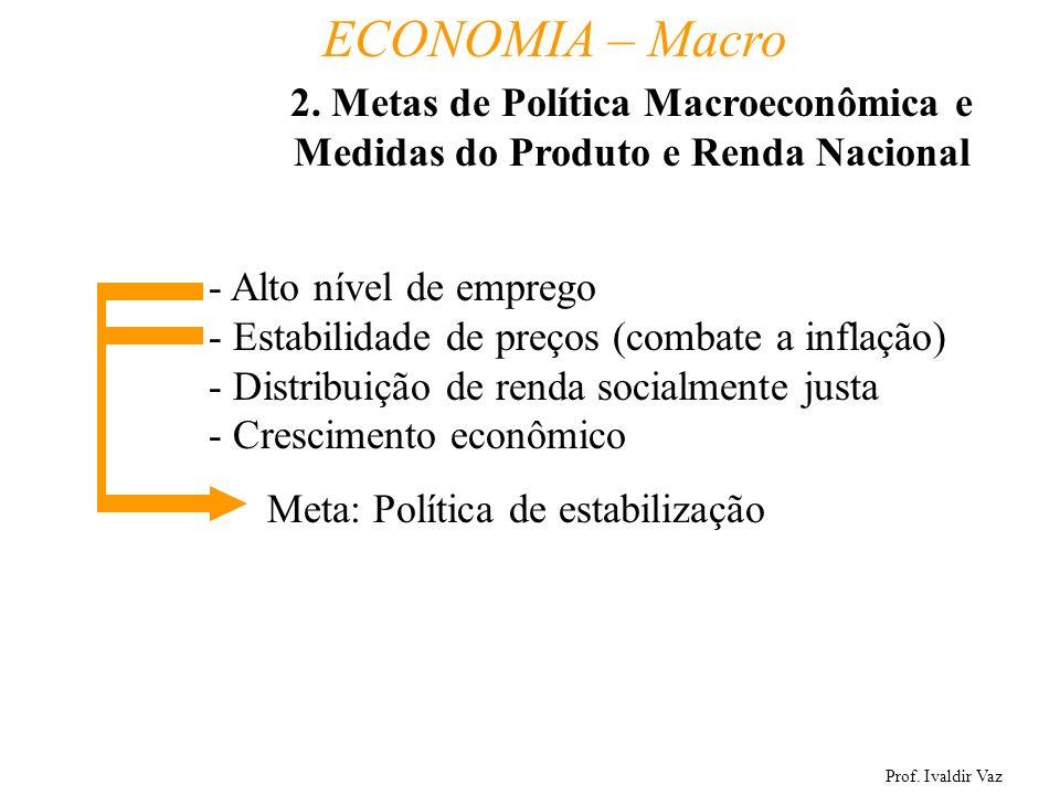 Prof. Ivaldir Vaz ECONOMIA – Macro 5 2. Metas de Política Macroeconômica e Medidas do Produto e Renda Nacional - Alto nível de emprego - Estabilidade