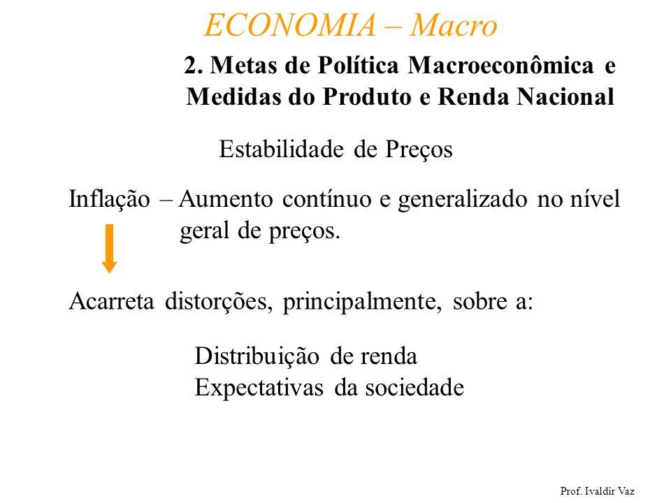 Prof. Ivaldir Vaz ECONOMIA – Macro 7 Estabilidade de Preços Inflação – Aumento contínuo e generalizado no nível geral de preços. Acarreta distorções,