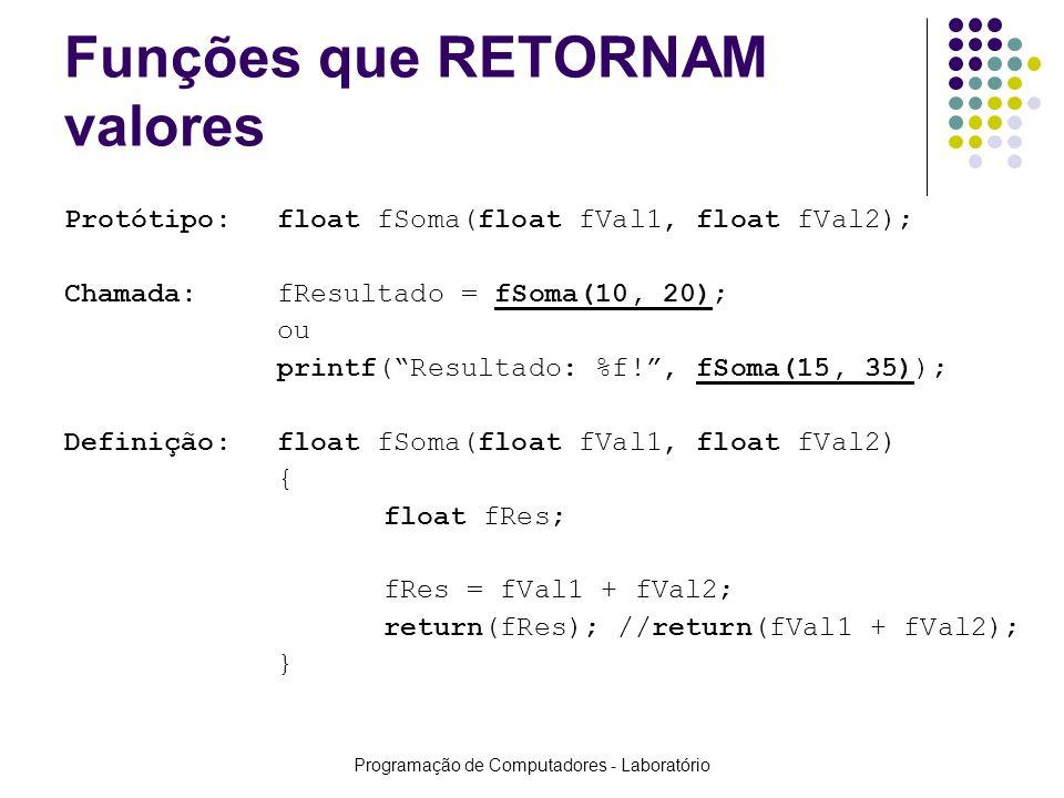 Programação de Computadores - Laboratório Funções que RETORNAM valores Protótipo:float fSoma(float fVal1, float fVal2); Chamada:fResultado = fSoma(10,