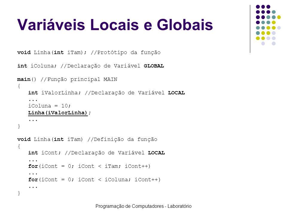 Programação de Computadores - Laboratório Variáveis Locais e Globais void Linha(int iTam); //Protótipo da função int iColuna; //Declaração de Variável