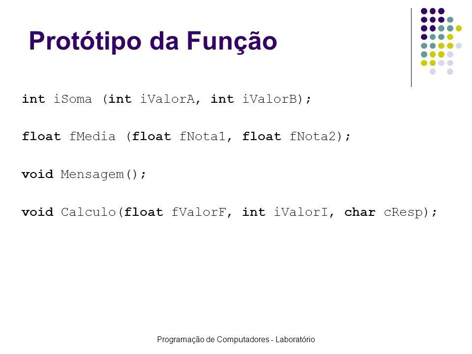 Programação de Computadores - Laboratório Definição / Declaração da Função É a função propriamente dita; Composta de cabeçalho e corpo da função; O cabeçalho da função é idêntico ao protótipo com exceção do ; (ponto e vírgula); O corpo da função deve estar entre {...