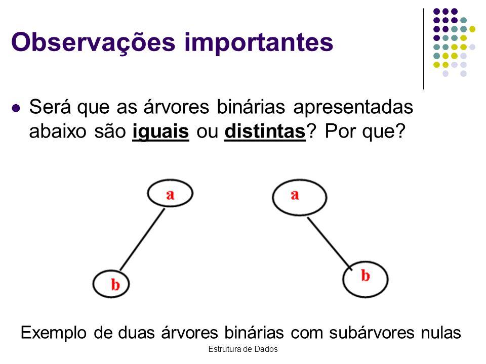 Estrutura de Dados Observações importantes Será que as árvores binárias apresentadas abaixo são iguais ou distintas? Por que? Exemplo de duas árvores