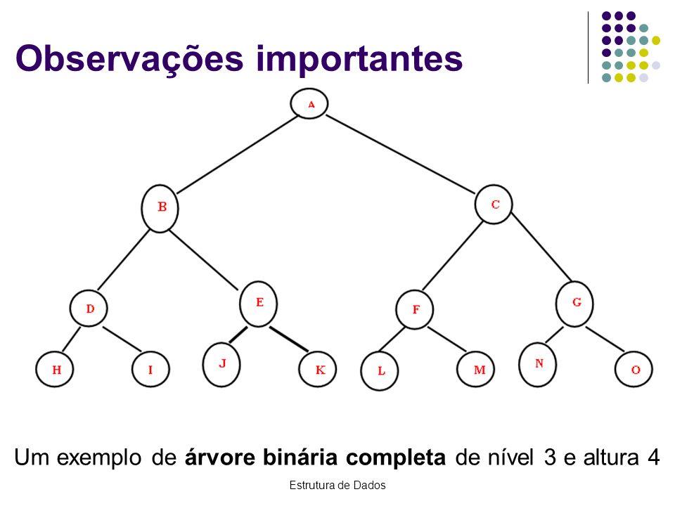 Estrutura de Dados Observações importantes Um exemplo de árvore binária completa de nível 3 e altura 4