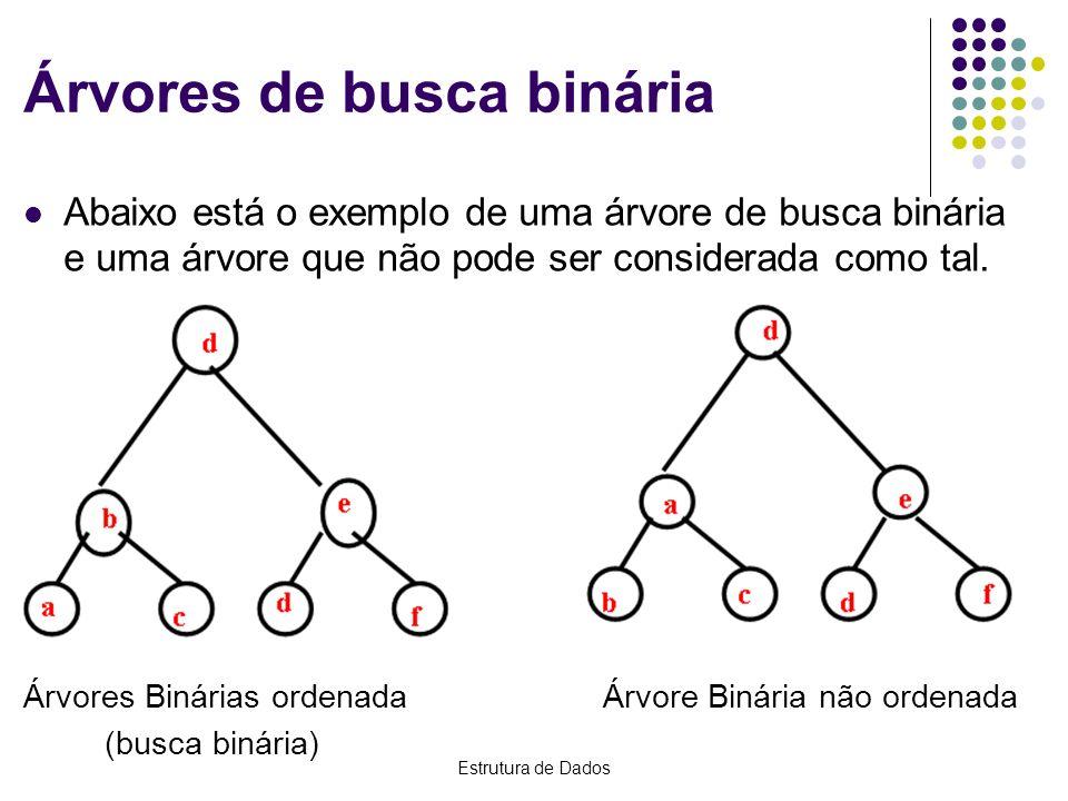 Estrutura de Dados Árvores de busca binária Abaixo está o exemplo de uma árvore de busca binária e uma árvore que não pode ser considerada como tal. Á