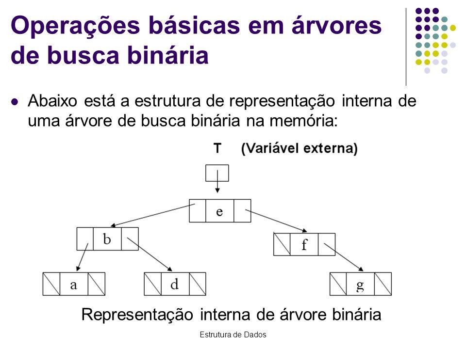 Estrutura de Dados Operações básicas em árvores de busca binária Abaixo está a estrutura de representação interna de uma árvore de busca binária na me