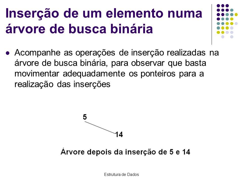 Estrutura de Dados Inserção de um elemento numa árvore de busca binária Acompanhe as operações de inserção realizadas na árvore de busca binária, para