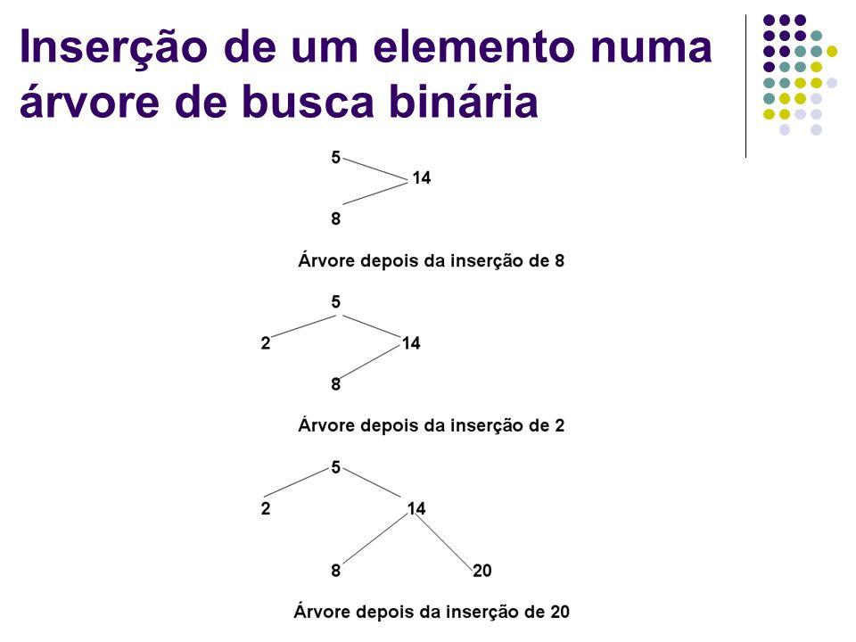 Estrutura de Dados Inserção de um elemento numa árvore de busca binária