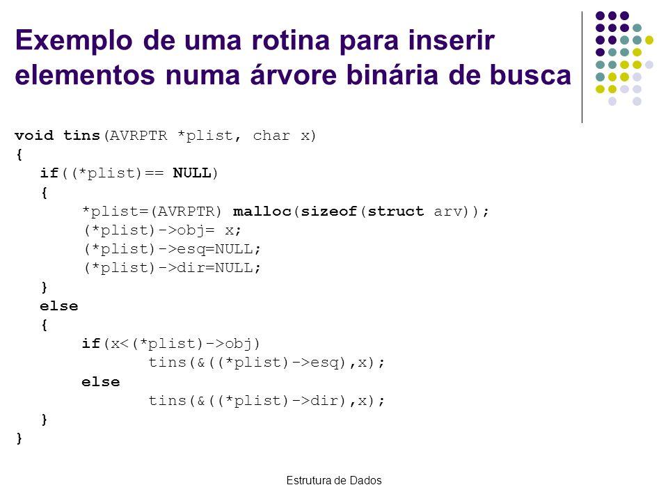 Estrutura de Dados Exemplo de uma rotina para inserir elementos numa árvore binária de busca void tins(AVRPTR *plist, char x) { if((*plist)== NULL) {