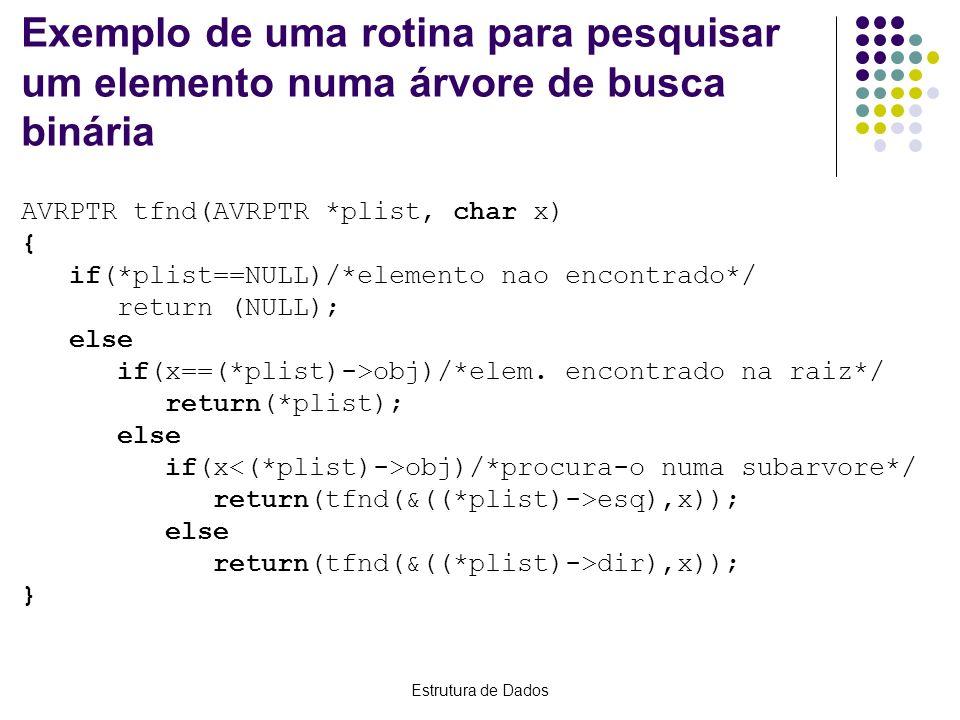 Estrutura de Dados Exemplo de uma rotina para pesquisar um elemento numa árvore de busca binária AVRPTR tfnd(AVRPTR *plist, char x) { if(*plist==NULL)