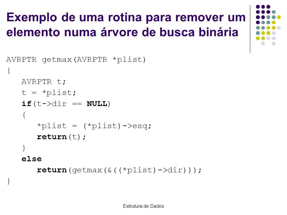 Estrutura de Dados Exemplo de uma rotina para remover um elemento numa árvore de busca binária AVRPTR getmax(AVRPTR *plist) { AVRPTR t; t = *plist; if