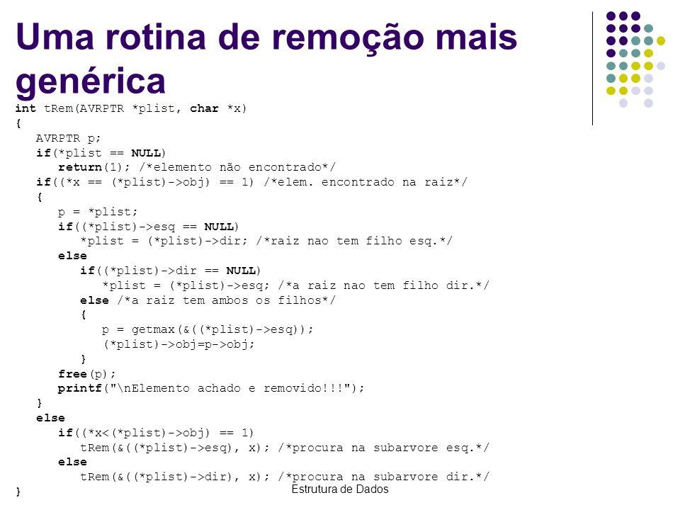 Estrutura de Dados Uma rotina de remoção mais genérica int tRem(AVRPTR *plist, char *x) { AVRPTR p; if(*plist == NULL) return(1); /*elemento não encon