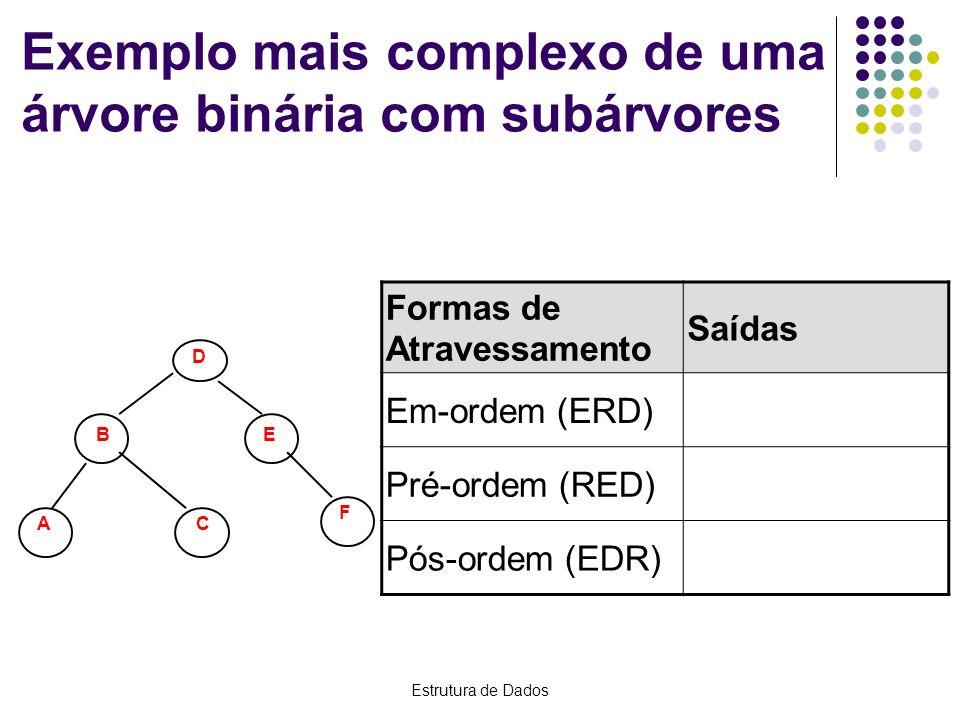 Estrutura de Dados Exemplo mais complexo de uma árvore binária com subárvores Formas de Atravessamento Saídas Em-ordem (ERD) Pré-ordem (RED) Pós-ordem