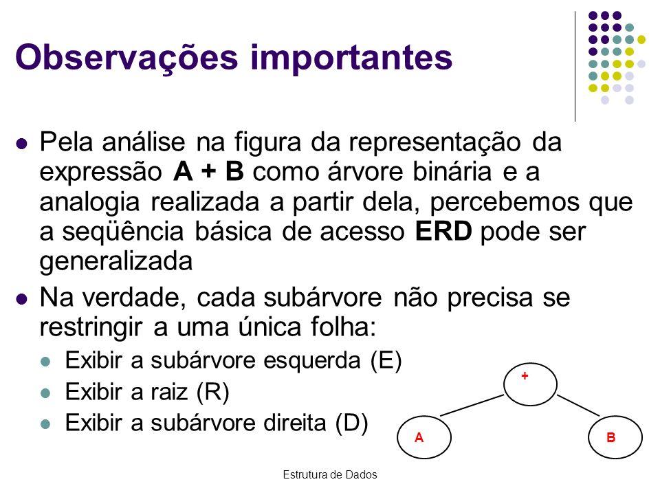 Estrutura de Dados Observações importantes Pela análise na figura da representação da expressão A + B como árvore binária e a analogia realizada a par