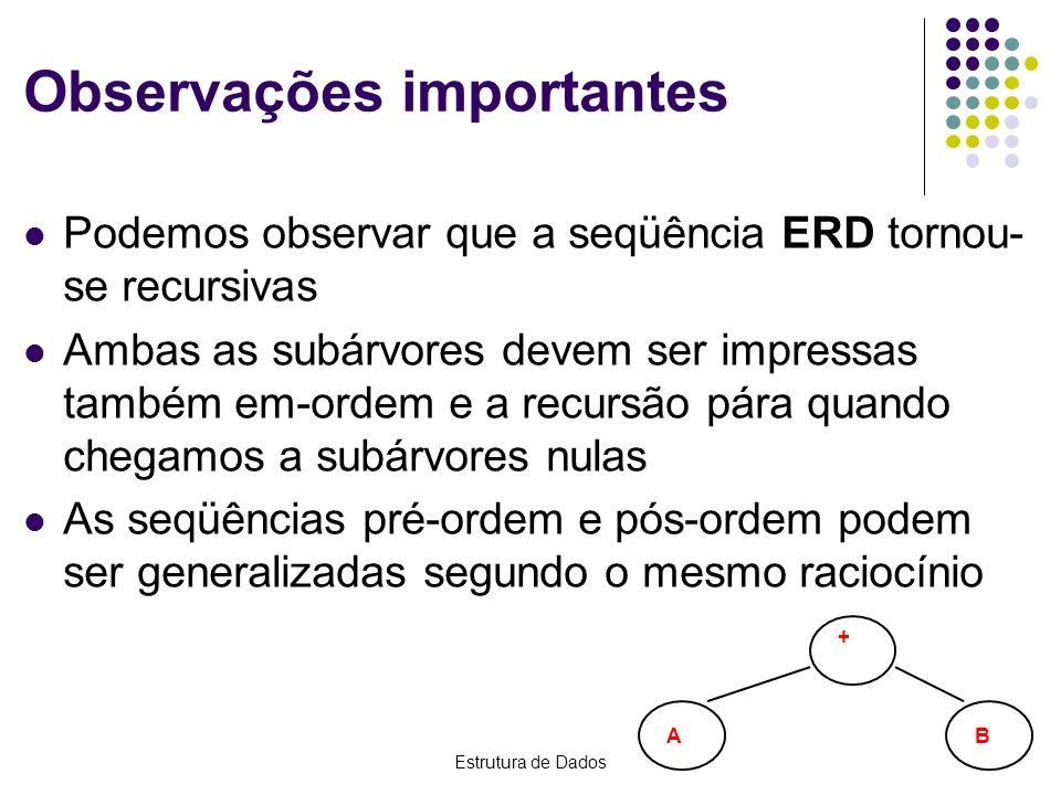 Estrutura de Dados Observações importantes Podemos observar que a seqüência ERD tornou- se recursivas Ambas as subárvores devem ser impressas também e