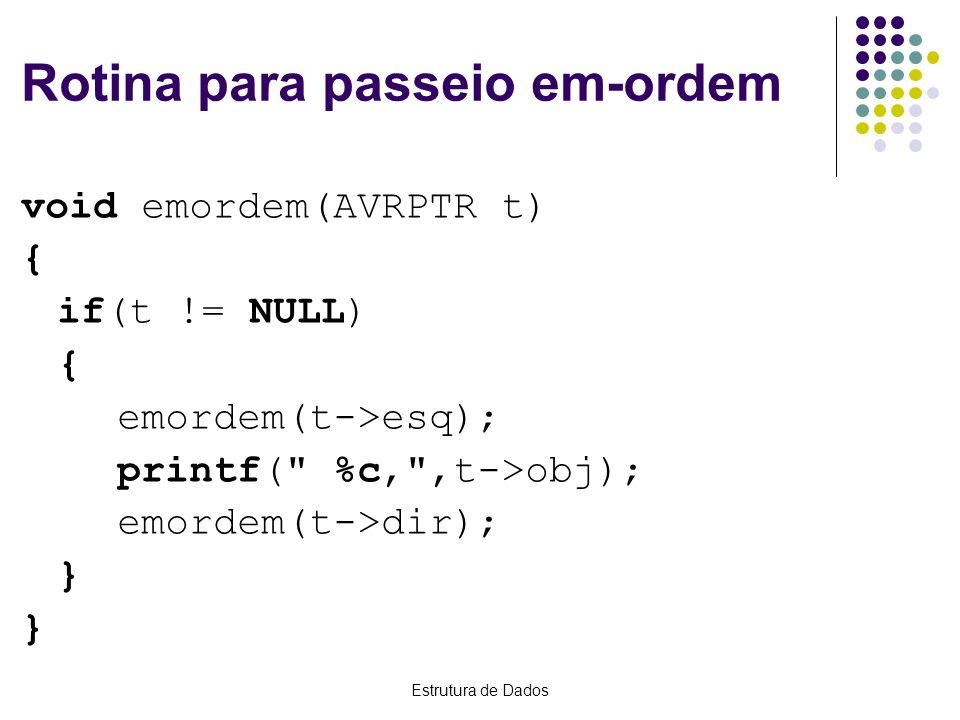 Estrutura de Dados Rotina para passeio em-ordem void emordem(AVRPTR t) { if(t != NULL) { emordem(t->esq); printf(