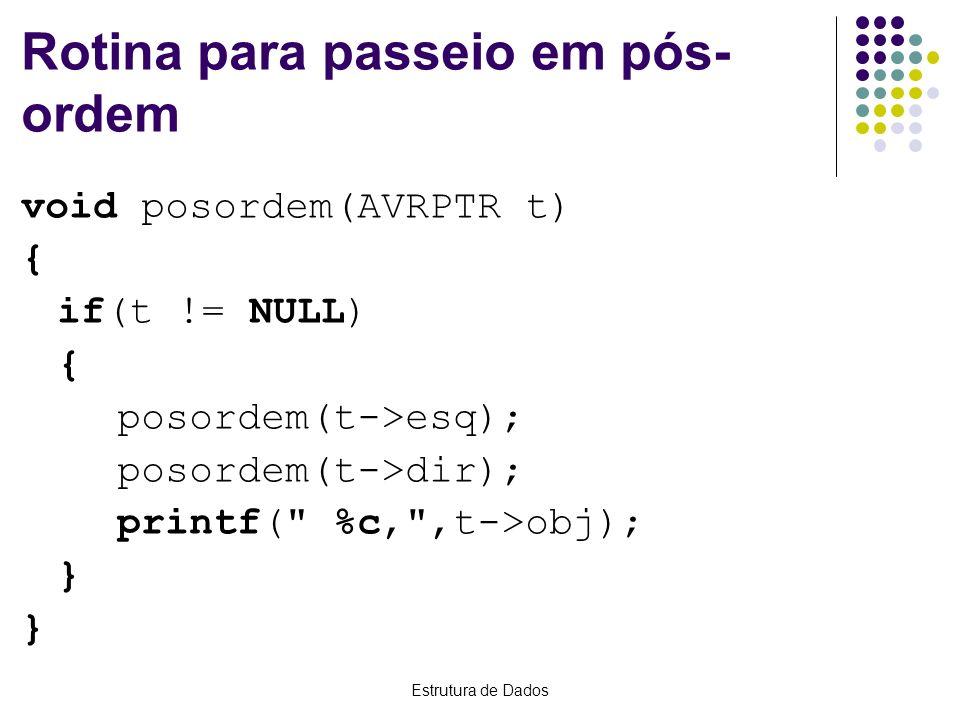 Estrutura de Dados Rotina para passeio em pós- ordem void posordem(AVRPTR t) { if(t != NULL) { posordem(t->esq); posordem(t->dir); printf(