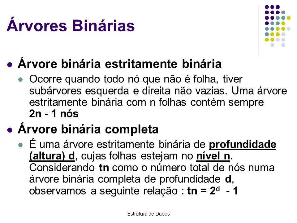 Estrutura de Dados Árvores Binárias Árvore binária estritamente binária Ocorre quando todo nó que não é folha, tiver subárvores esquerda e direita não