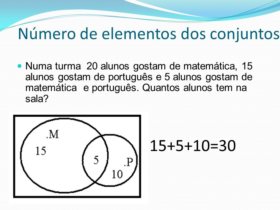 Número de elementos dos conjuntos Numa turma 20 alunos gostam de matemática, 15 alunos gostam de português e 5 alunos gostam de matemática e português