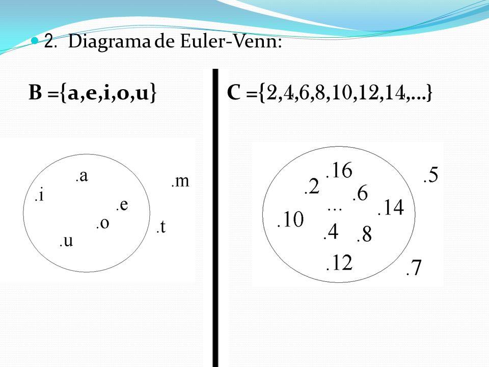 2. Diagrama de Euler-Venn: B ={a,e,i,o,u}C ={ 2,4,6,8,10,12,14,...}