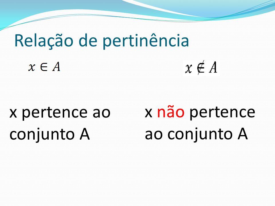 Relação de pertinência x pertence ao conjunto A x não pertence ao conjunto A