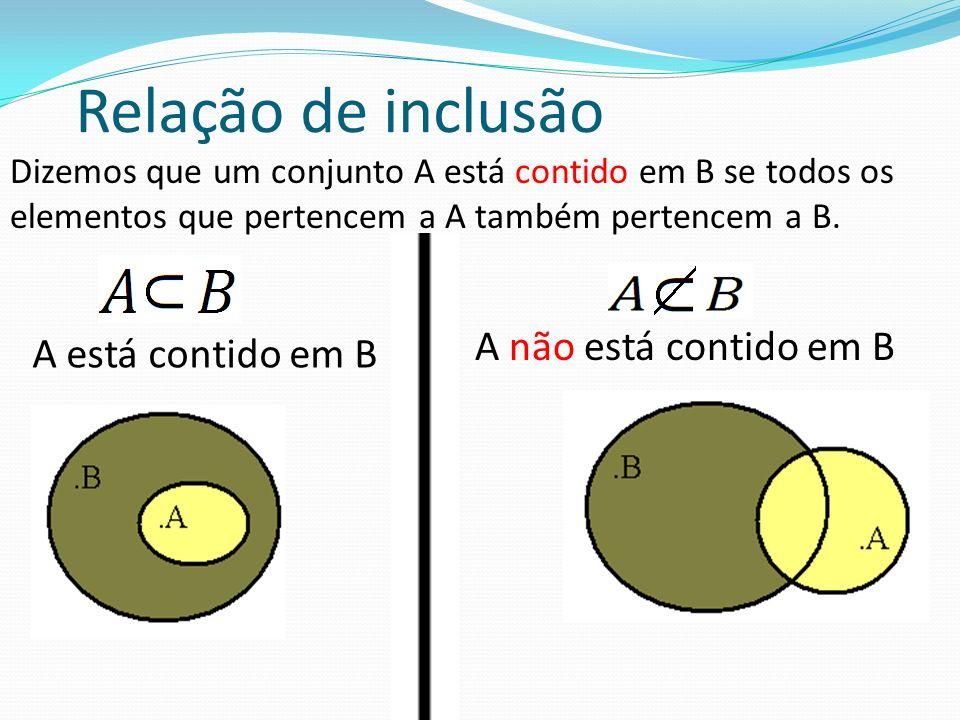 Relação de inclusão Dizemos que um conjunto A está contido em B se todos os elementos que pertencem a A também pertencem a B. A está contido em B A nã