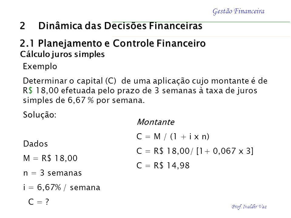 Prof. Ivaldir Vaz Gestão Financeira Cálculo juros simples Exemplo Determinar o montante (M) e os juros (J) de uma aplicação de R$ 15,00 efetuada pelo