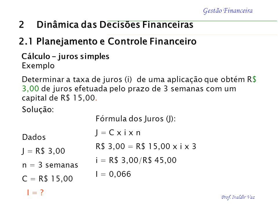 Prof. Ivaldir Vaz Gestão Financeira Cálculo juros simples Exemplo Determinar o capital (C) de uma aplicação cujo montante é de R$ 18,00 efetuada pelo