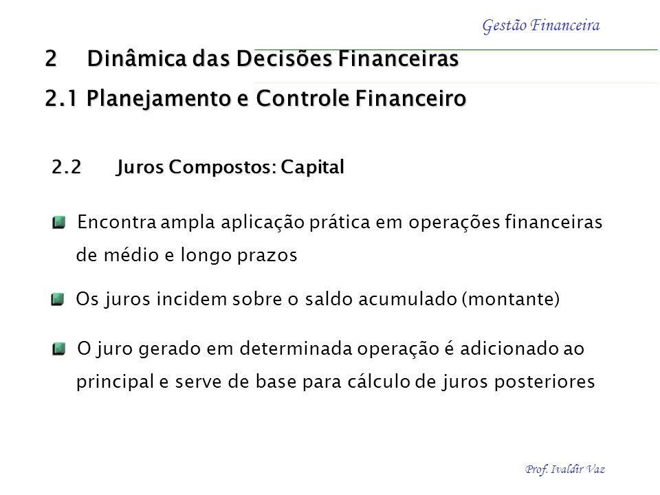Prof. Ivaldir Vaz Gestão Financeira Exemplos comparativos de cálculos Juros simples e Juros Compostos Um empresário deposita R$ 1.000,00 num Banco por